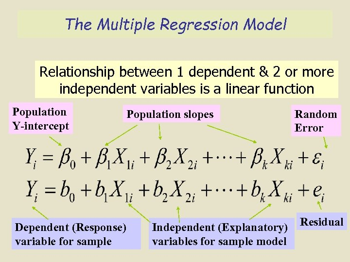The Multiple Regression Model Relationship between 1 dependent & 2 or more independent variables