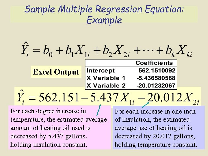 Sample Multiple Regression Equation: Example Excel Output For each degree increase in temperature, the