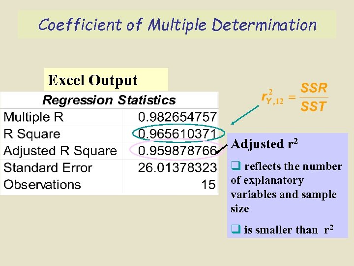 Coefficient of Multiple Determination Excel Output Adjusted r 2 q reflects the number of