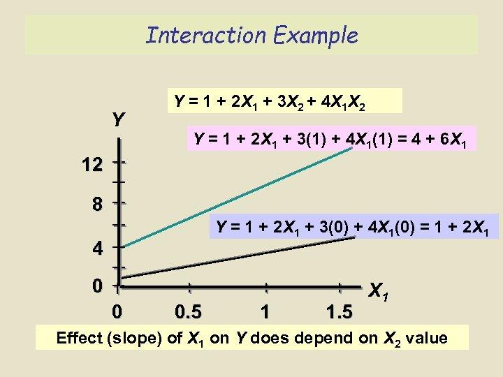 Interaction Example Y Y = 1 + 2 X 1 + 3 X 2