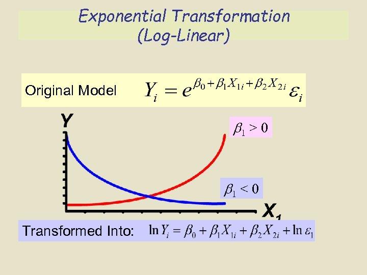 Exponential Transformation (Log-Linear) Original Model 1 > 0 1 < 0 Transformed Into: