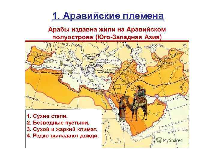 1. Аравийские племена