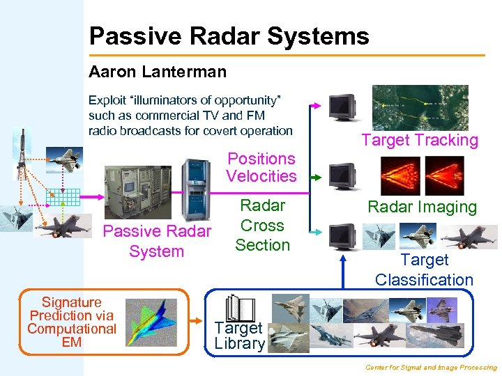 "Passive Radar Systems Aaron Lanterman Exploit ""illuminators of opportunity"" such as commercial TV and"