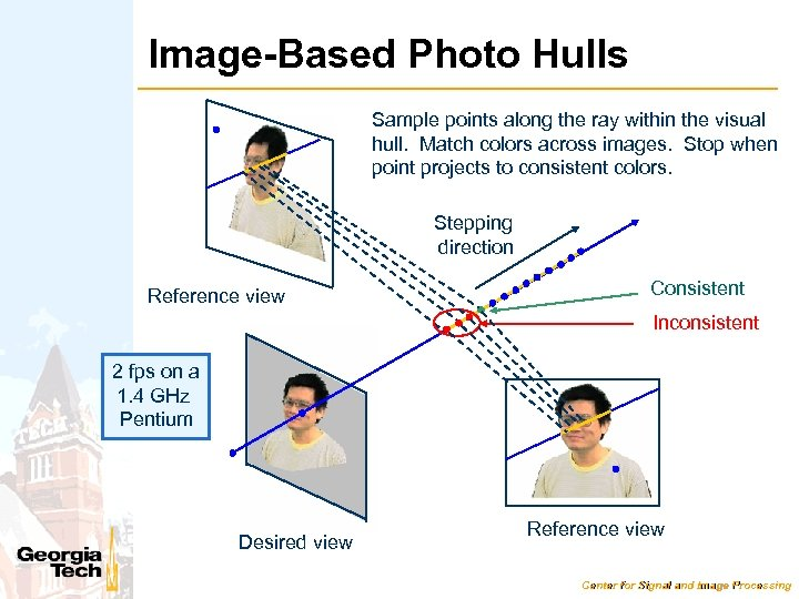 Image-Based Photo Hulls Sample points along the ray within the visual hull. Match colors