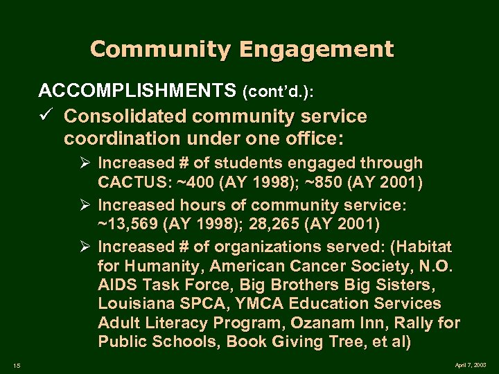 Community Engagement ACCOMPLISHMENTS (cont'd. ): ü Consolidated community service coordination under one office: Ø