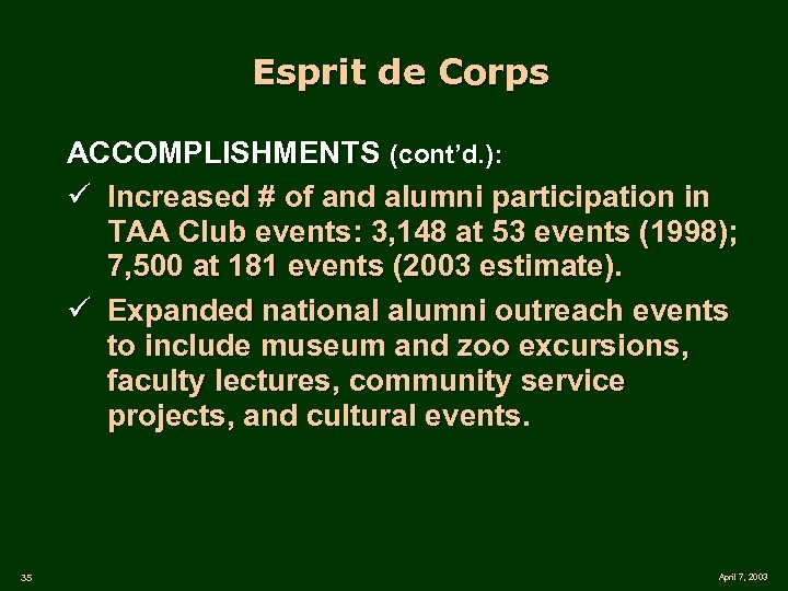 Esprit de Corps ACCOMPLISHMENTS (cont'd. ): ü Increased # of and alumni participation in
