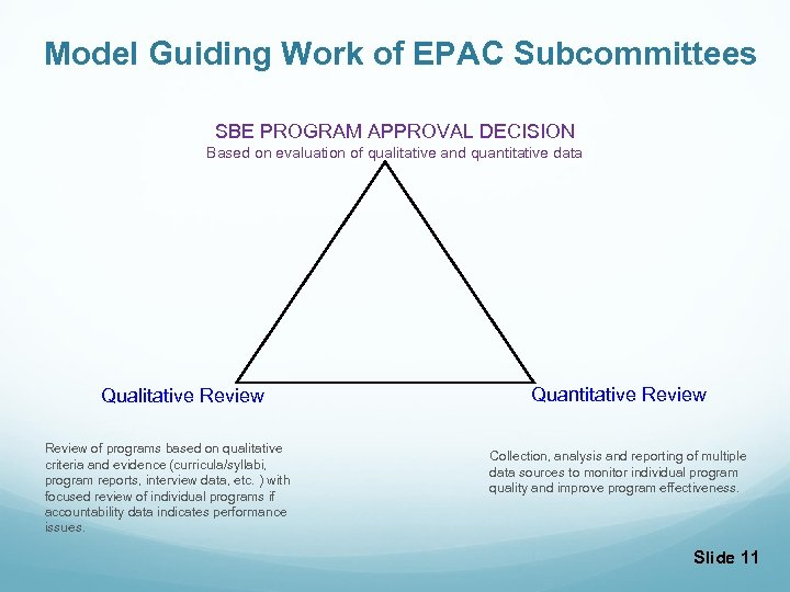 Model Guiding Work of EPAC Subcommittees SBE PROGRAM APPROVAL DECISION Based on evaluation of