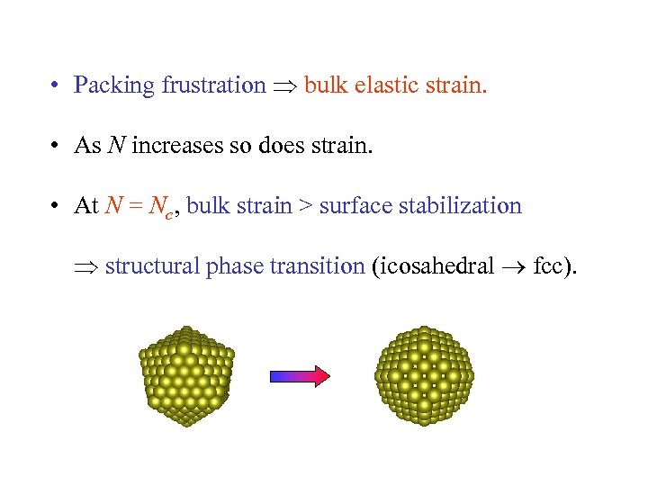 • Packing frustration bulk elastic strain. • As N increases so does strain.