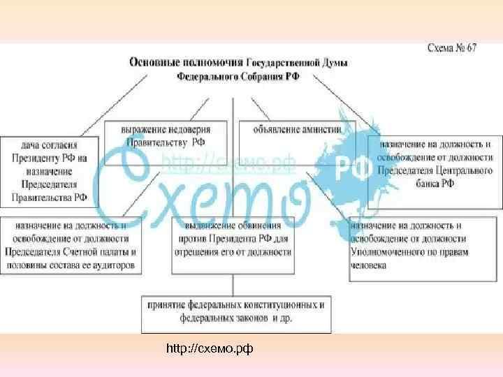 http: //схемо. рф