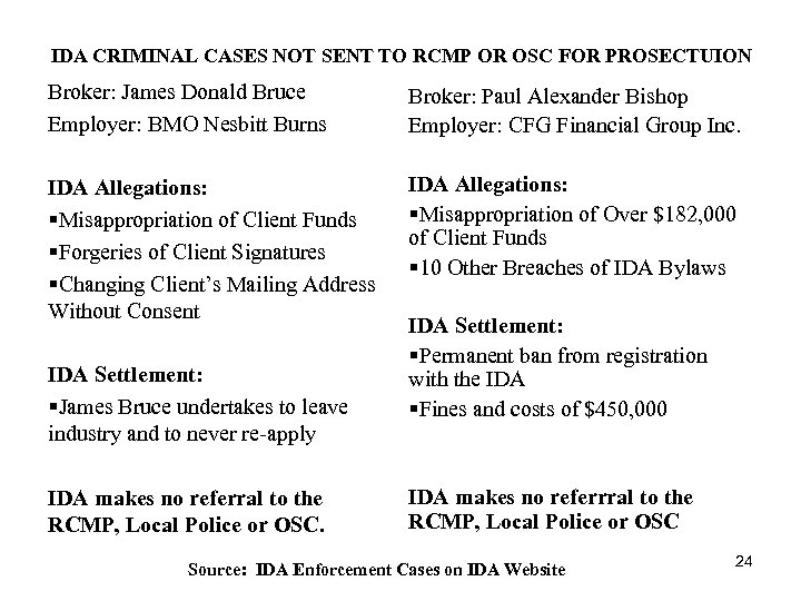 IDA CRIMINAL CASES NOT SENT TO RCMP OR OSC FOR PROSECTUION Broker: James Donald
