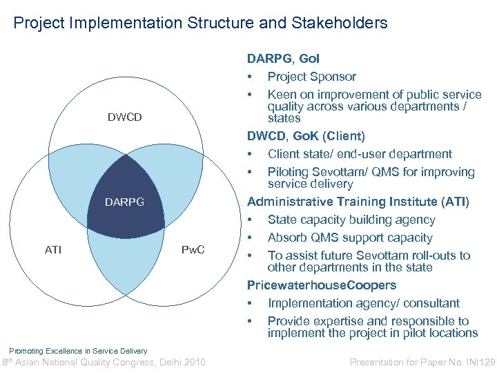 Project Implementation Structure and Stakeholders DWCD DARPG ATI Pw. C DARPG, Go. I •