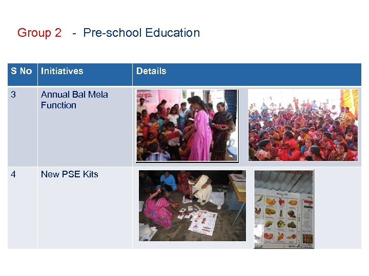 Group 2 - Pre-school Education S No Initiatives 3 Annual Bal Mela Function 4