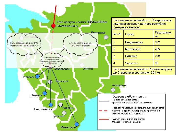 Узел доступа к сетям RUNNet/RBNet Ростов-на-Дону Расстояние по прямой от г. Ставрополя до административных