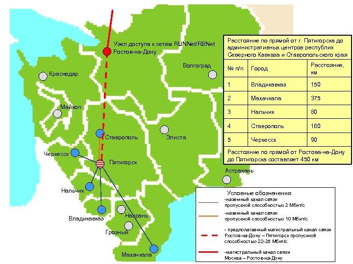 Узел доступа к сетям RUNNet/RBNet Ростов-на-Дону Расстояние по прямой от г. Пятигорска до административных