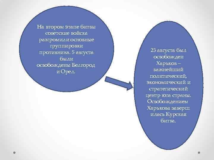 На втором этапе битвы советские войска разгромили основные группировки противника. 5 августа были освобождены