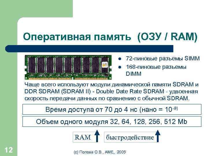 Оперативная память (ОЗУ / RAM) l l 72 -пиновые разъемы SIMM 168 -пиновые разъемы
