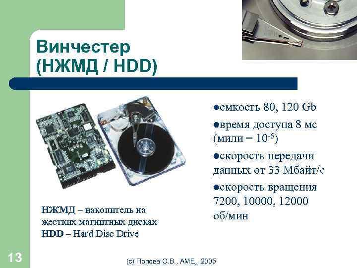 Винчестер (НЖМД / HDD) lемкость 80, 120 Gb lвремя доступа 8 мс НЖМД –