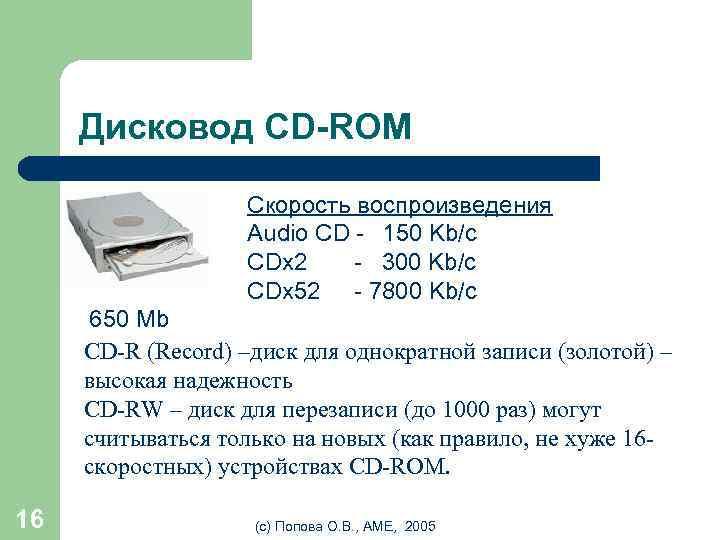 Дисковод CD-ROM Скорость воспроизведения Audio CD - 150 Kb/c CDx 2 - 300 Kb/c