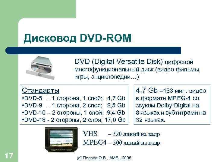 Дисковод DVD-ROM DVD (Digital Versatile Disk) цифровой многофункциональный диск (видео фильмы, игры, энциклопедии…) Стандарты