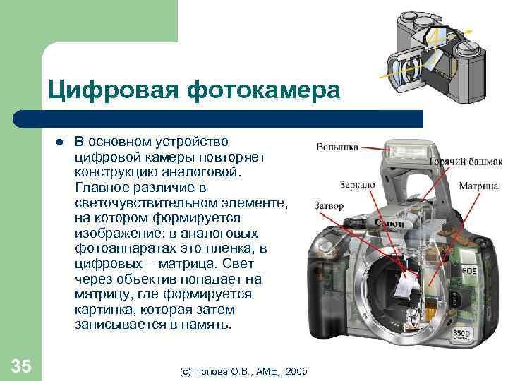 Цифровая фотокамера l 35 В основном устройство цифровой камеры повторяет конструкцию аналоговой. Главное различие