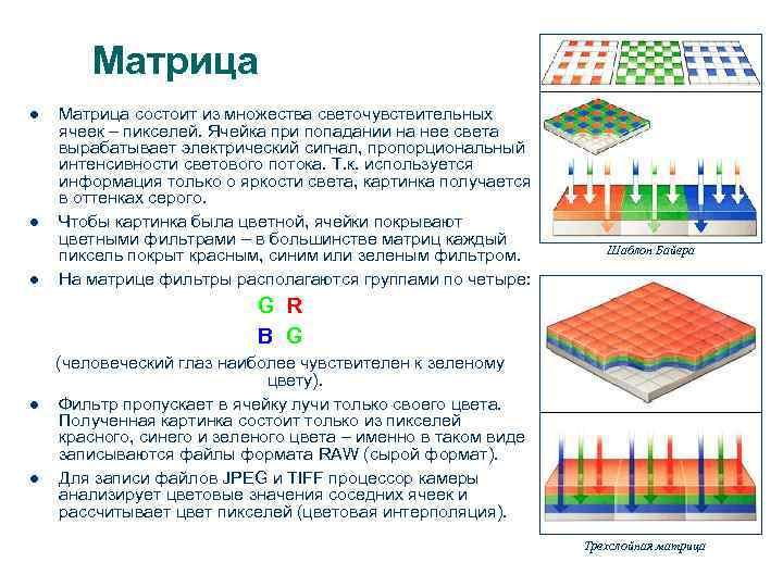 Матрица l l l Матрица состоит из множества светочувствительных ячеек – пикселей. Ячейка при