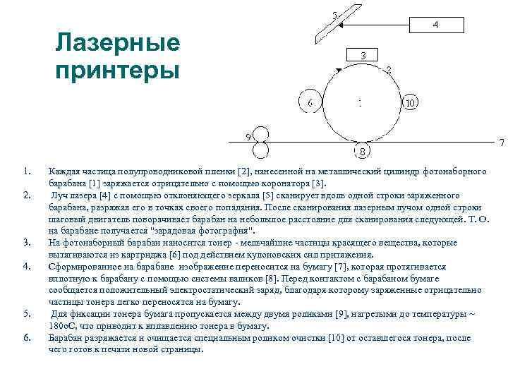 Лазерные принтеры 1. 2. 3. 4. 5. 6. Каждая частица полупроводниковой пленки [2], нанесенной