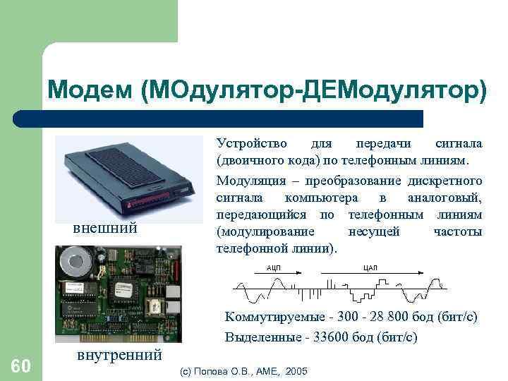 Модем (МОдулятор-ДЕМодулятор) внешний Устройство для передачи сигнала (двоичного кода) по телефонным линиям. Модуляция –