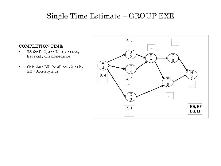 Single Time Estimate – GROUP EXE 4, 6 … COMPLETION TIME • ES for