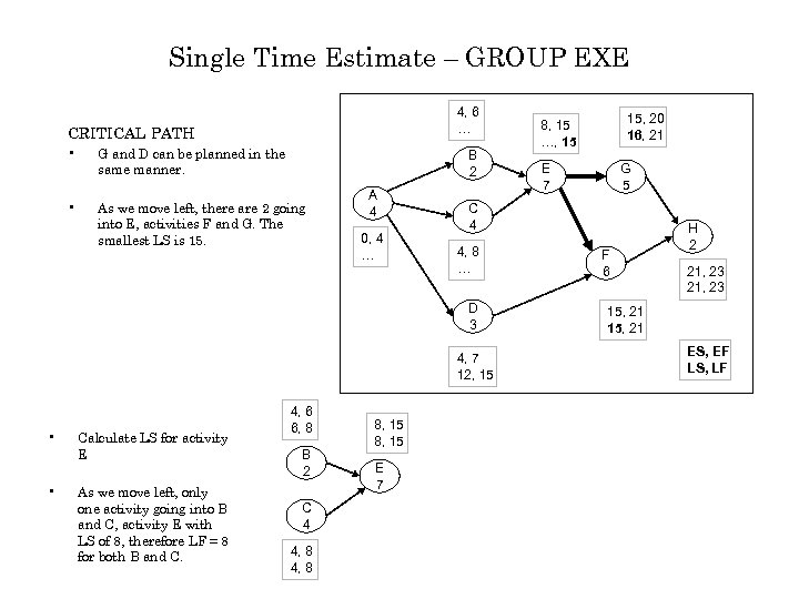 Single Time Estimate – GROUP EXE 4, 6 … CRITICAL PATH • G and