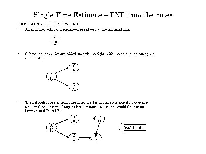Single Time Estimate – EXE from the notes DEVELOPING THE NETWORK • All activities