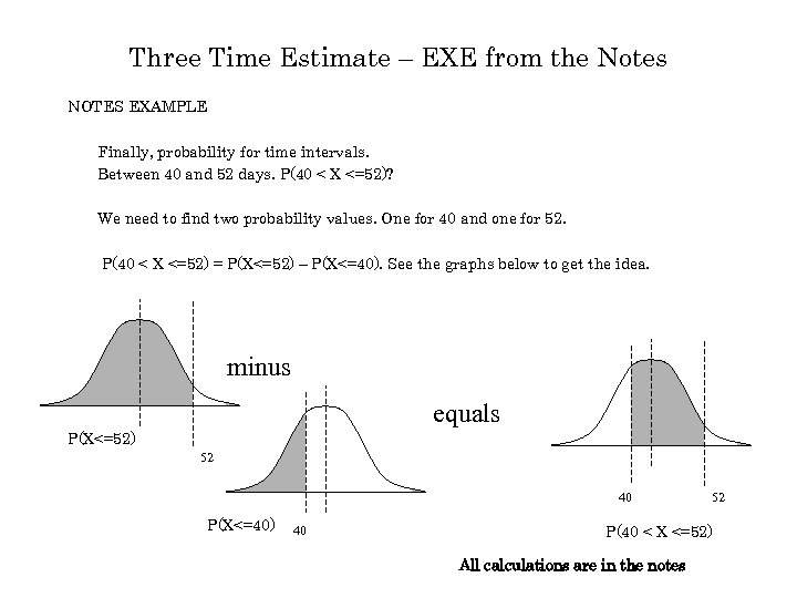 Three Time Estimate – EXE from the Notes NOTES EXAMPLE Finally, probability for time