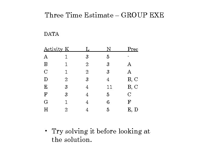 Three Time Estimate – GROUP EXE DATA Activity A B C D E F