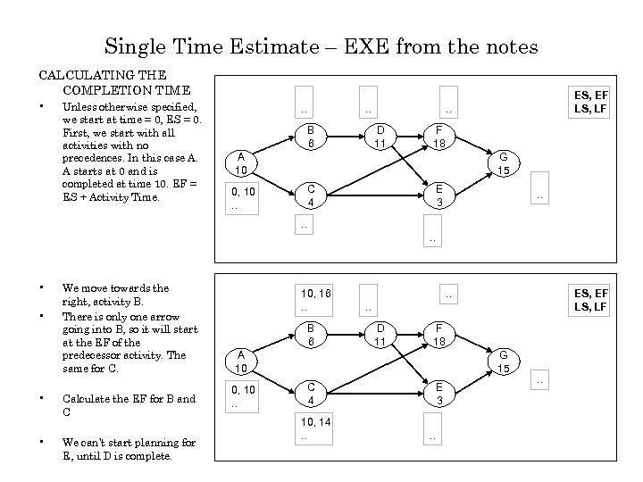 Single Time Estimate – EXE from the notes CALCULATING THE COMPLETION TIME • Unless