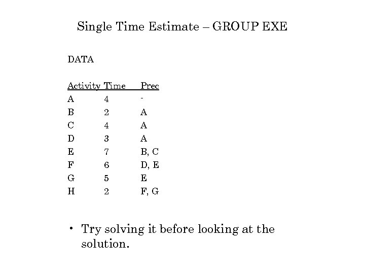 Single Time Estimate – GROUP EXE DATA Activity A B C D E F