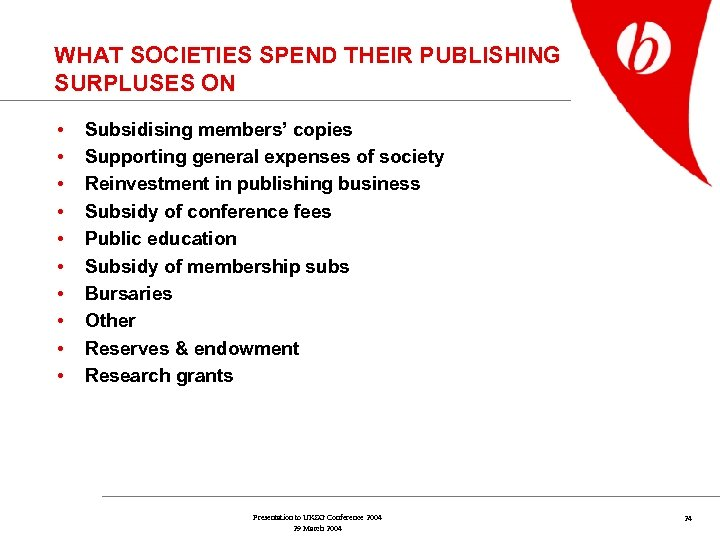WHAT SOCIETIES SPEND THEIR PUBLISHING SURPLUSES ON • • • Subsidising members' copies Supporting