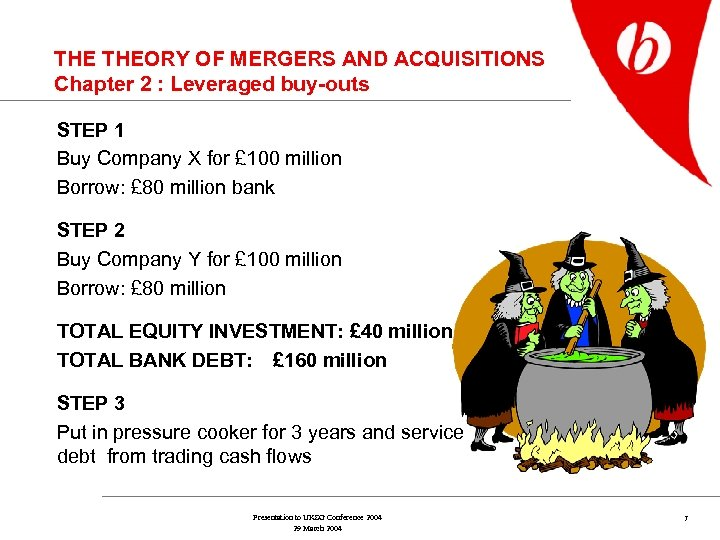 THE THEORY OF MERGERS AND ACQUISITIONS Chapter 2 : Leveraged buy-outs STEP 1 Buy