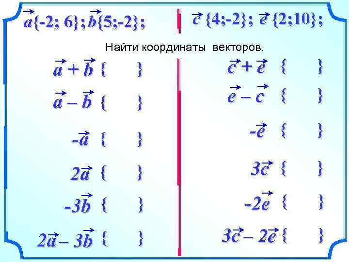 a{-2; 6}; b{5; -2}; c {4; -2}; e {2; 10}; Найти координаты векторов. }