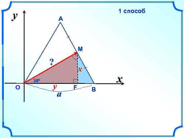 1 способ y А M ? 300 О y x a F x В