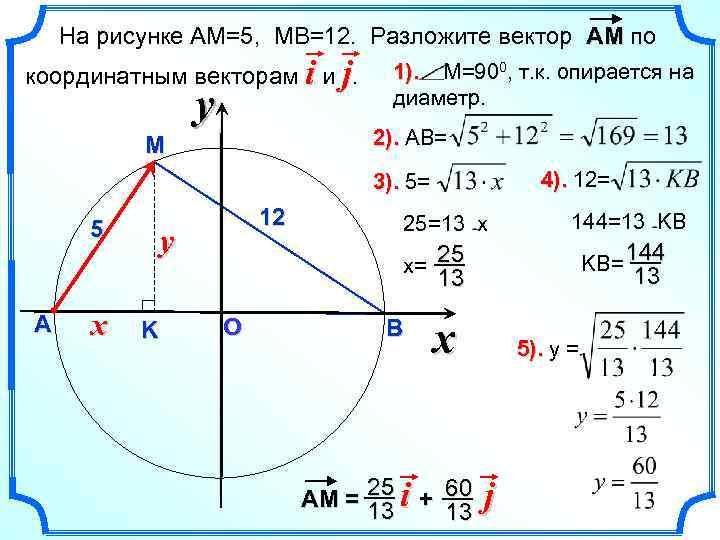 На рисунке АМ=5, МВ=12. Разложите вектор АМ по координатным векторам i и j. y
