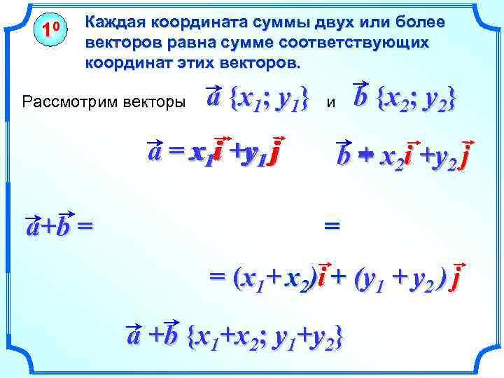 10 Каждая координата суммы двух или более векторов равна сумме соответствующих координат этих векторов.