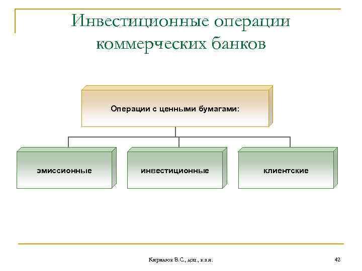 Инвестиционные операции коммерческих банков Операции с ценными бумагами: эмиссионные инвестиционные Кирилюк В. С. ,