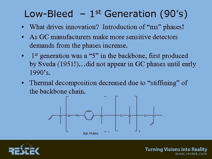"Low-Bleed – 1 st Generation (90's) • What drives innovation? Introduction of ""ms"" phases!"