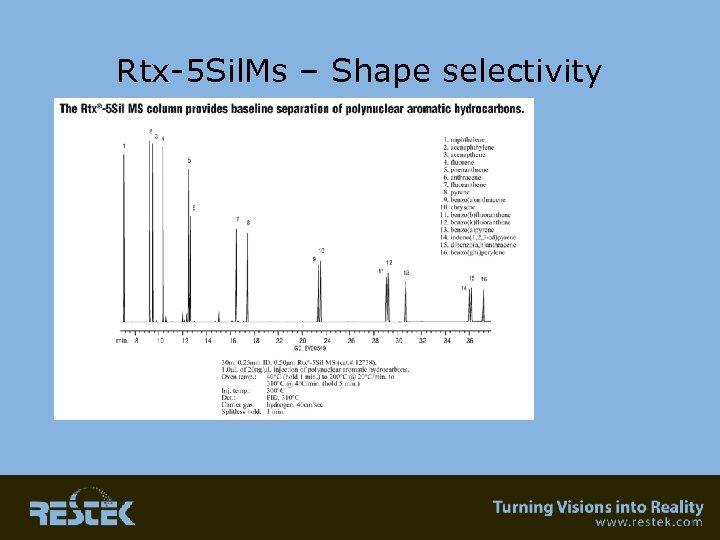 Rtx-5 Sil. Ms – Shape selectivity