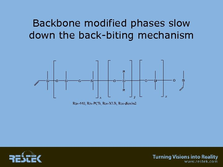 Backbone modified phases slow down the back-biting mechanism