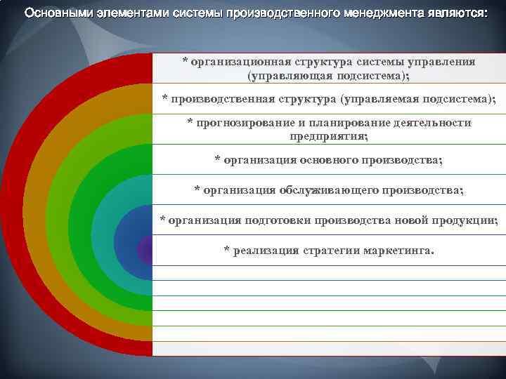 Основными элементами системы производственного менеджмента являются: * организационная структура системы управления (управляющая подсистема); *