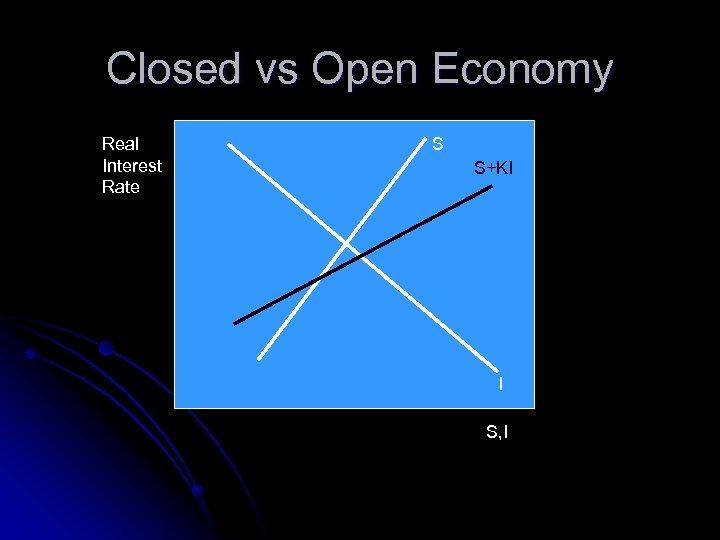 Closed vs Open Economy Real Interest Rate S S+KI I S, I