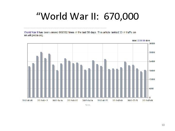 """""""World War II: 670, 000 10"""