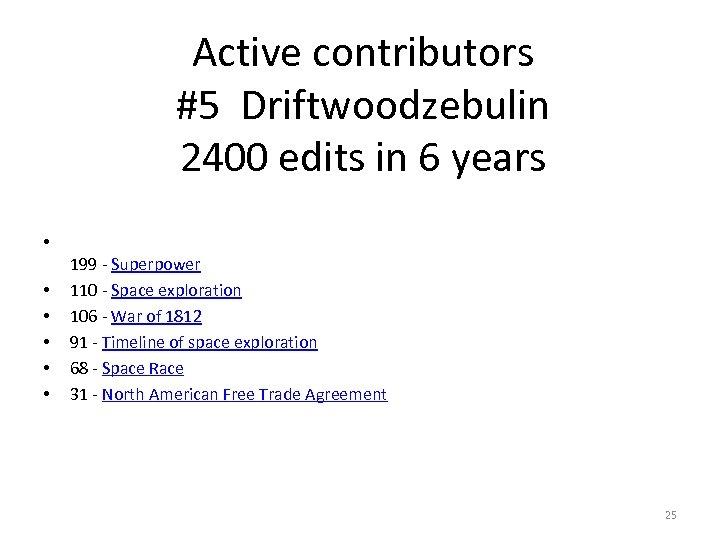 Active contributors #5 Driftwoodzebulin 2400 edits in 6 years • • • 199 -