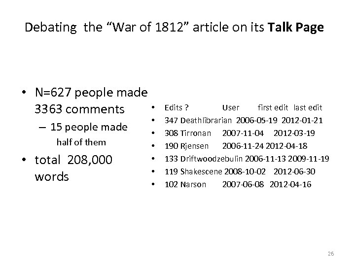 """Debating the """"War of 1812"""" article on its Talk Page • N=627 people made"""