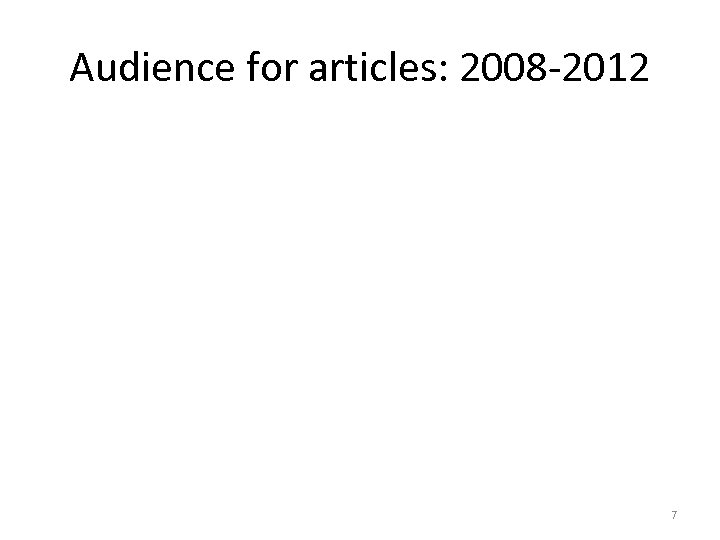 Audience for articles: 2008 -2012 7
